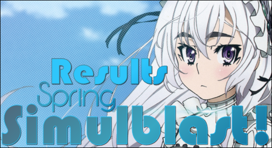 Simulblast Spring Results 2014